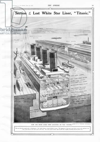 RMS Titanic, Cross-section of White Star Liner. From the Sphere newspaper.  Illustration shows how the seven decks were arranged in a cross section of the Titanic when it was docked at Southampton.  The steamship was built by Harland & Wolff in Belfast Ireland during 1910 - 1911 and later sank on April 15th, 1912 off the coast of Newfoundland after striking an iceberg during her maiden voyage from Southampton, England to New York, USA. (Photo by Titanic Images/Universal Images Group) ©UIG/Leemage