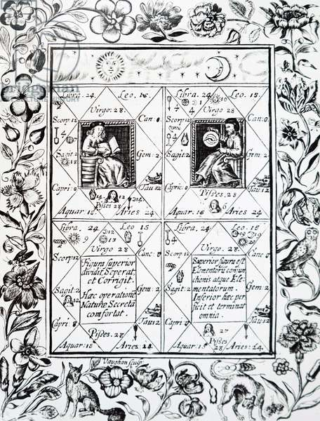 Four astrological schemes for alchemical operations