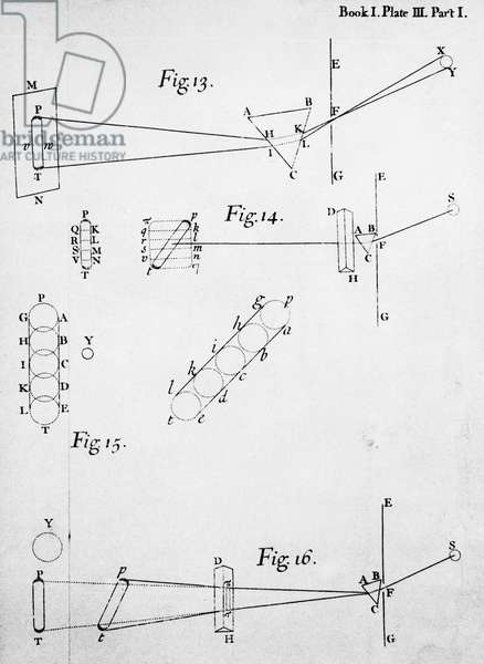 Isaac Newton (1642-1727) English scientist and mathematician. Plate from his Opticks 1704 showing splitting of light through prisms.