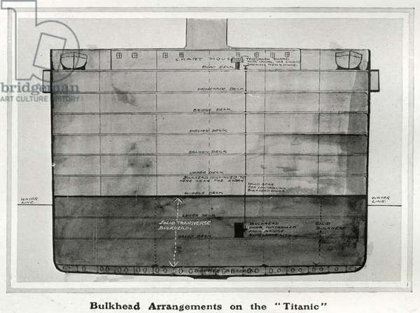 Illustration showing a cross section of the bulkhead arrangements on Titanic, from 'The Sphere', 20 April 1912 (litho) (detail of 450856)