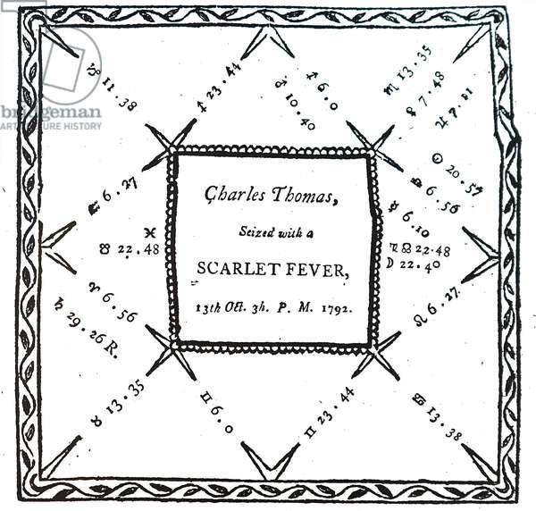 Decumbiture of Charles Thomas Carter