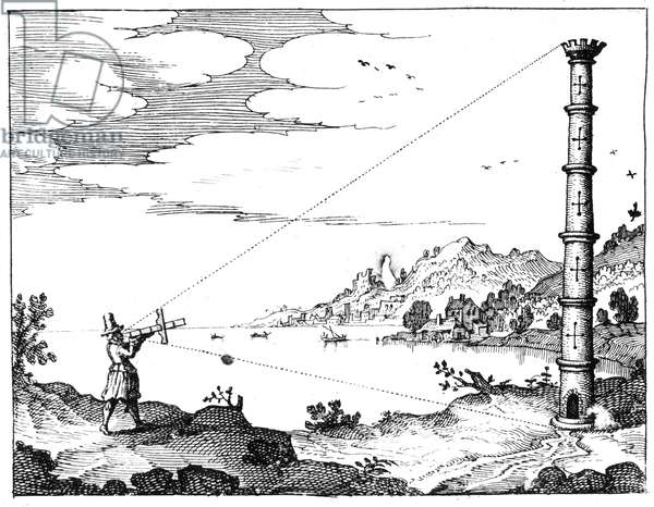 Using a cross-staff to measure the height of a tower. From Robert Fludd Utriusque cosmi ... historia, Oppenheim, 1617-1619. Engraving