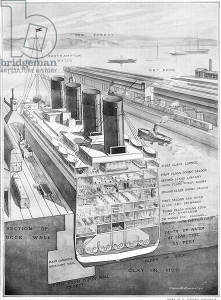 RMS Titanic, Cross-section of White Star Liner. Illustration shows how the seven decks were arranged in a cross section of the Titanic when it was docked at Southampton.  The steamship was built by Harland & Wolff in Belfast Ireland during 1910 - 1911 and later sank on April 15th, 1912 off the coast of Newfoundland after striking an iceberg during her maiden voyage from Southampton, England to New York, USA. (Photo by Titanic Images/Universal Images Group) ©UIG/Leemage