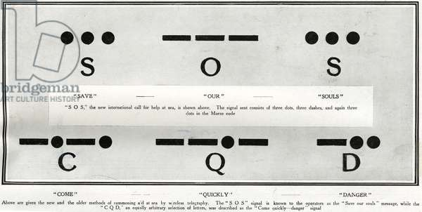 Morse Code signals, from 'The Sphere', 27 April 1912 (litho) (detail of 450798)