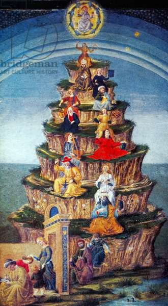 The Seven Liberal Arts, 1754