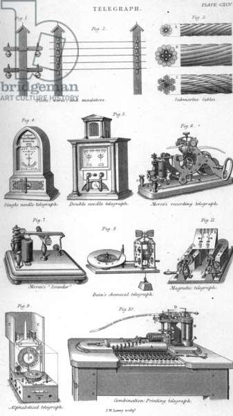 Electric Telegraph; Including Cooke and Wheatstone single and double needle instruments, 1859