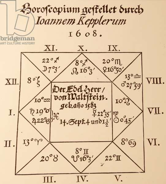 The horoscope which Kepler is said to have cast for Albrecht von WALLENSTEIN (1583-1634)