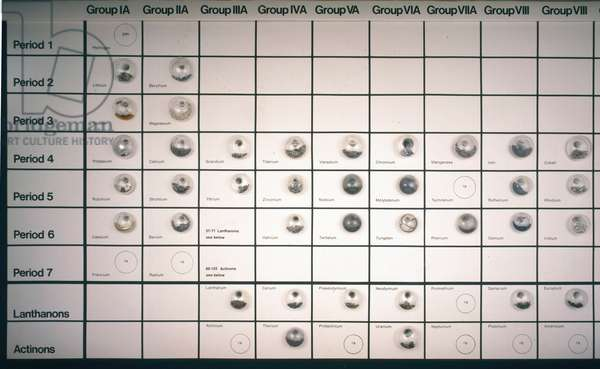 Periodic Tables etc Sample elements arranged in periodic table formation, late 20th century