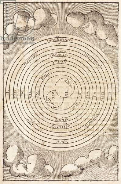Cosmological chart, 1657