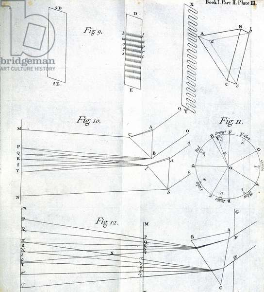 Newton's 'Opticks' Experiments on the nature of colour, 1704