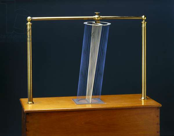 Mathematical Models, 19th Century Deformation of a cylinder, string surface model, 1872