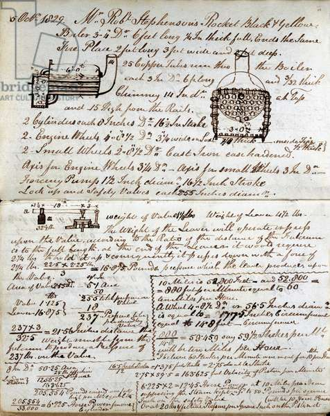 Sketch of boiler of the 'Rocket' from Rastrick's notebook, 1829 (photo)