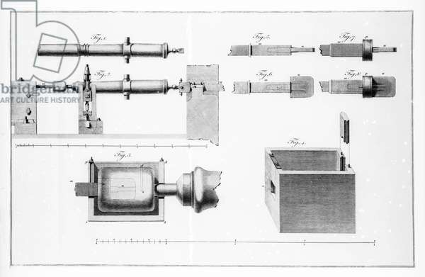 Heat & Calorimetric Experiments Rumford's cannon-boring apparatus