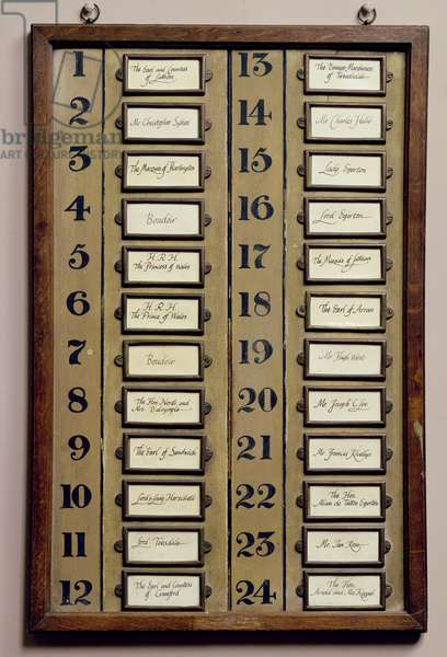 The Room Number Board in the Servant's Area (photo)