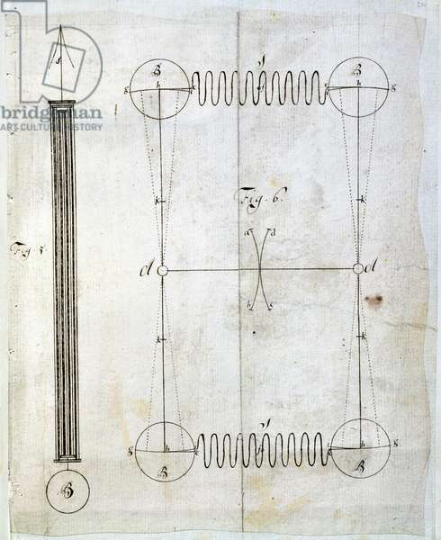 Designs by John Harrison (1693-1776) (LtoR) Fig. 5 Gridiron pendulum designed for the construction of precision long case clocks, Fig. 6 two inter-connected bar-shaped balances with balance springs, proposed for the portable longitude timekeeper or 'sea-clock' (H1) c.1726 (pen and ink on paper)