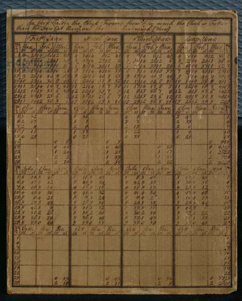 The 'Equation of Time' table, by John Harrison (1693-1776) pasted to the inside door of his pendulum clock of 1717 (pen & ink on paper)