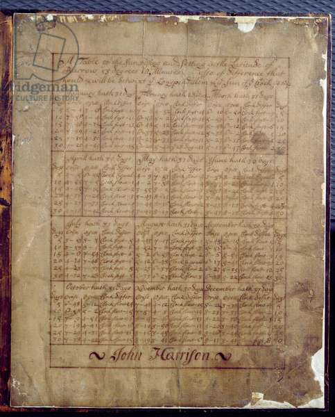 The 'Equation of Time' table, by John Harrison (1693-1776) in the door frame of his pendulum clock of 1728 (pen & ink on paper)