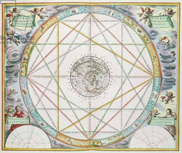 The Conjunction of the Planets, from 'The Celestial Atlas, or Harmony of the Universe' (Atlas Coelestis Harmonia Macrocosmica), published by Joannes Janssonius, 1660-61 (hand coloured engraving)
