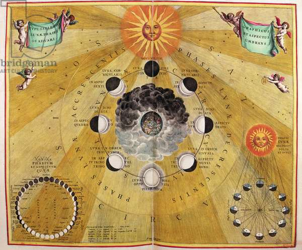 Phases of the Moon, from 'The Celestial Atlas, or The Harmony of the Universe' (Atlas coelestis harmonia macrocosmica) pub. by Joannes Janssonius, Amsterdam, 1660-61 (hand coloured engraving)