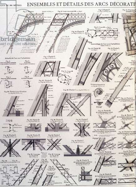 Sets and details of the decorative arches of the Eiffel Tower - industrial design, 19th century