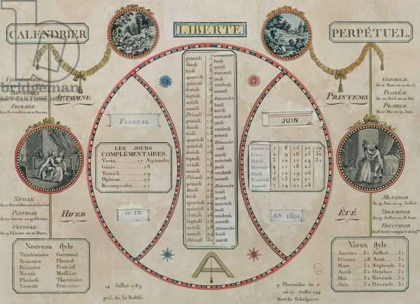 Perpetual Republican Calendar, June 1801 (coloured engraving)