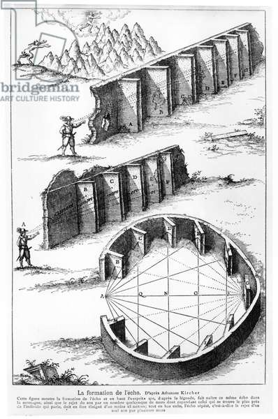 Echo Formation, illustration from  'Musurgia Universalis', Vol II, fol.264, Iconismus XV, by Athanasius Kircher, first published in Rome in 1650 (engraving)