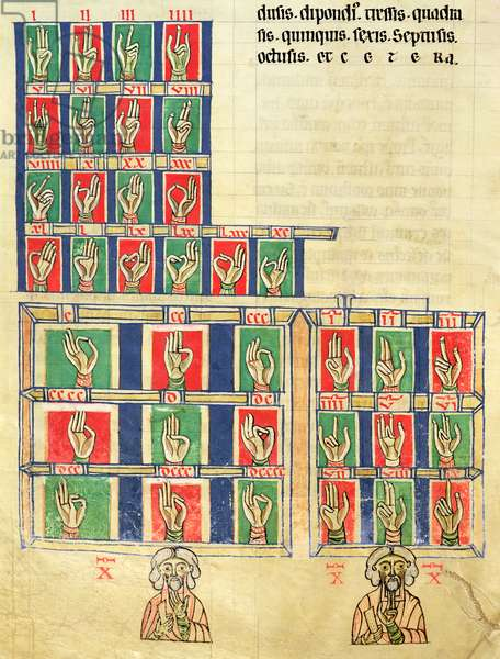 Fol.251v Finger counting from 1 to 20000, from 'De numeris. Codex Alcobacense' by Rabanus Maurus (780-856) (vellum)