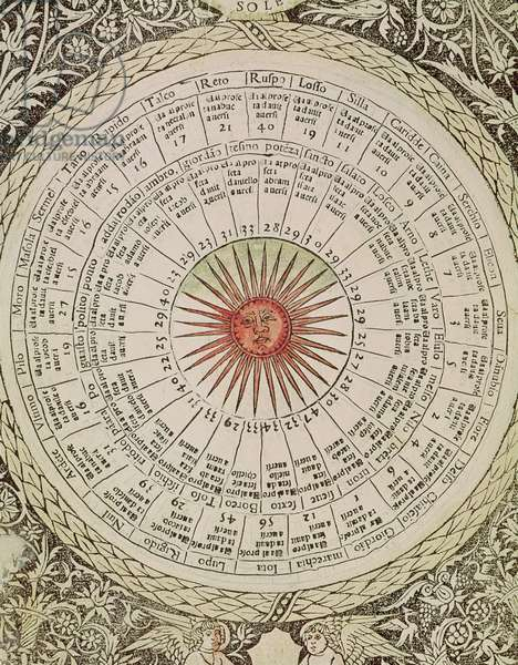 Astrological table of the Sun, from the 'Book of Good and Bad Fortune' (vellum)