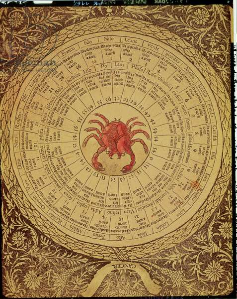 Astrological table of Cancer, from the 'Book of Good and Bad Fortune' (engraving)