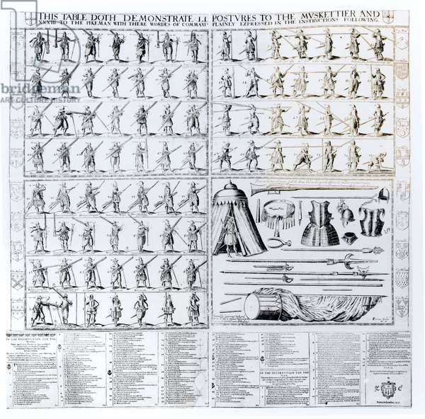 Instructions and Demonstration of Postures for Musketeers and Pikemen, 1636 (engraving)