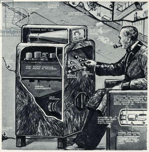 Television 1935 - drawing