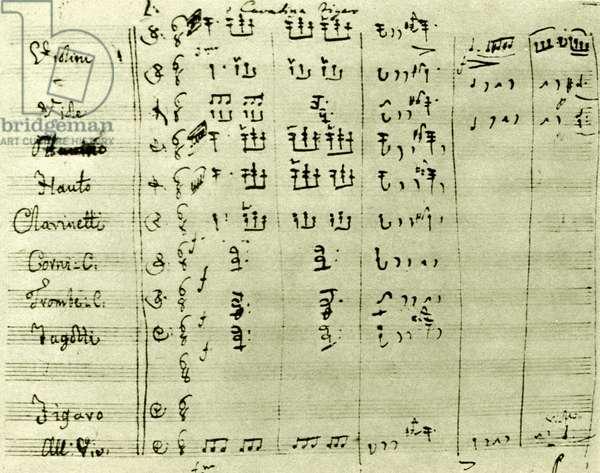 ROSSINI score for BARBIERE