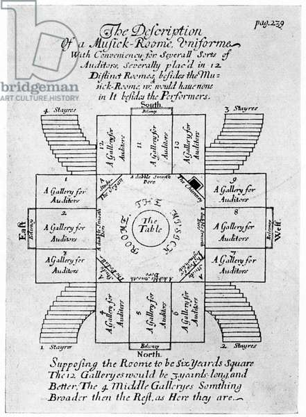 Sketch of a plan for a concert hall