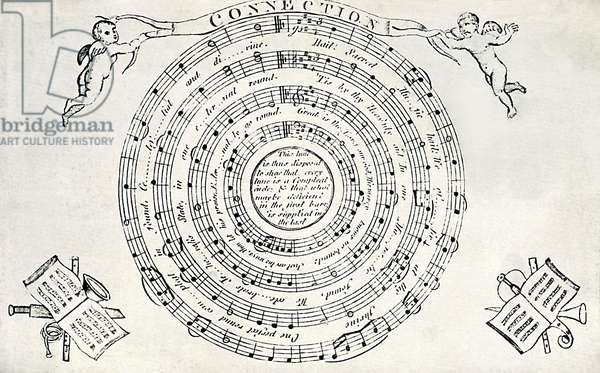 Frontispiece of 'The Continental Harmony'