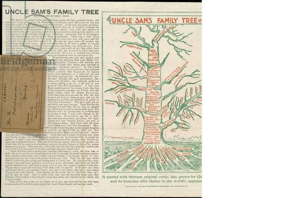 Uncle Sam's Family Tree, 1900 (colour litho)