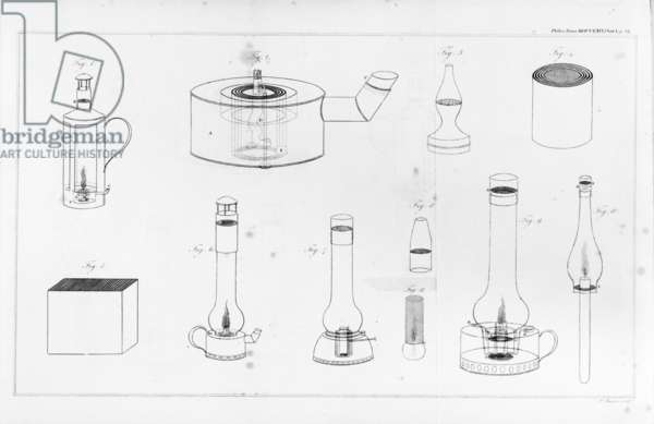 Safety lamps designed by Humphry Davy for use by miners