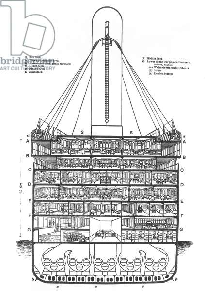 cross section of liner Titanic which sunk in 1912, engraving