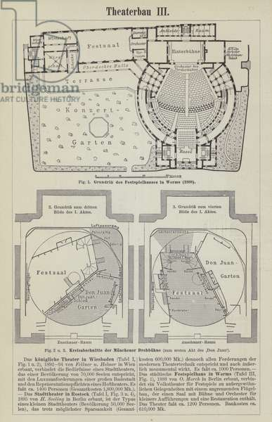 Plans of the Festival Theatre, Worms, and a revolving stage used for a production of Don Juan in Munich, Germany (engraving)