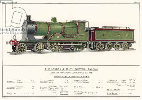 The London And South Western Railway, Express Passenger Locomotive, No 415, Designed by Mr D Drummond, MInstCE (colour litho)