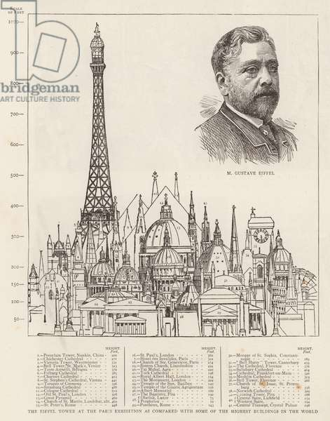 The Eiffel Tower at the Paris Exhibition as compared with some of the Highest Buildings in the World (engraving)